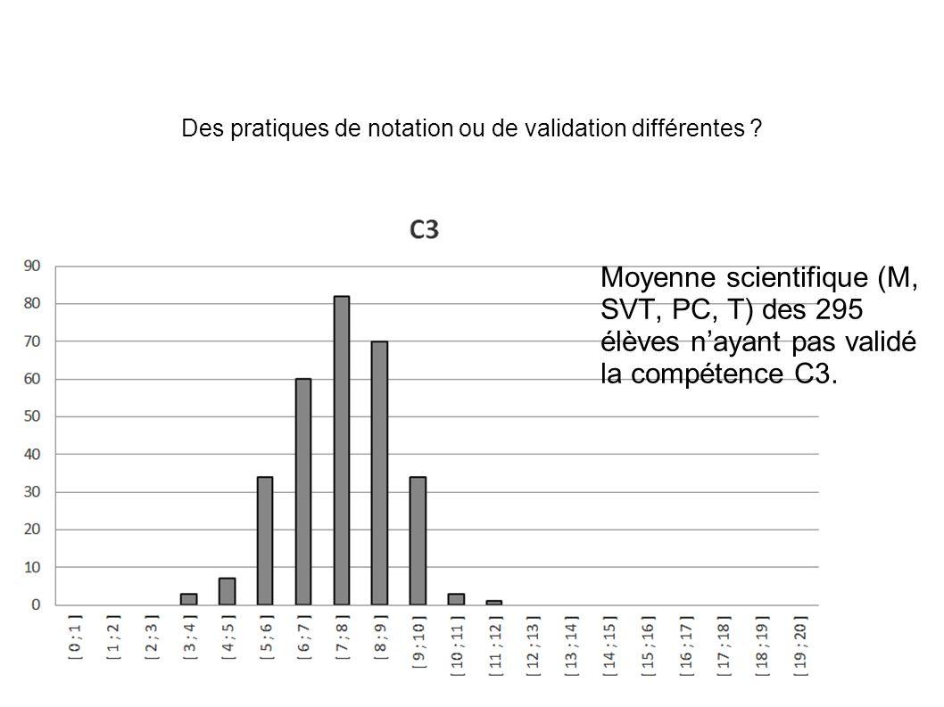 Des pratiques de notation ou de validation différentes