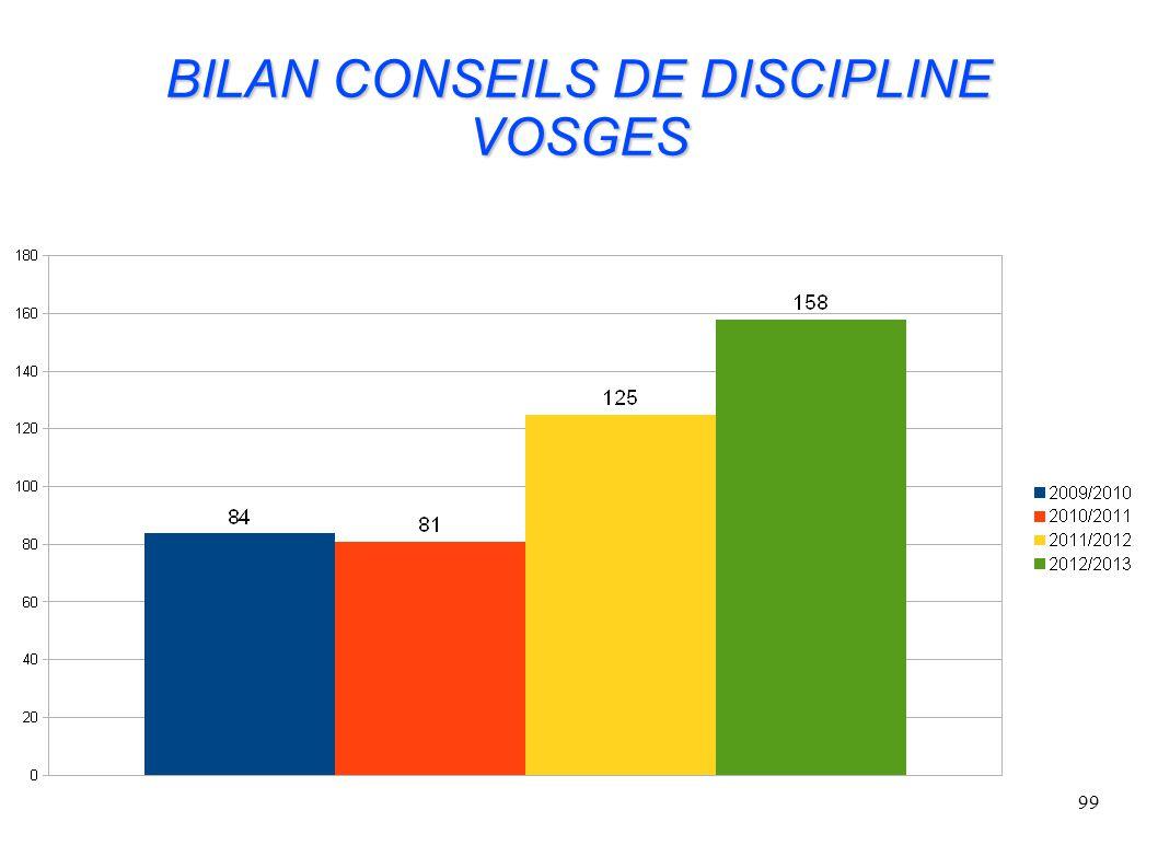 BILAN CONSEILS DE DISCIPLINE VOSGES