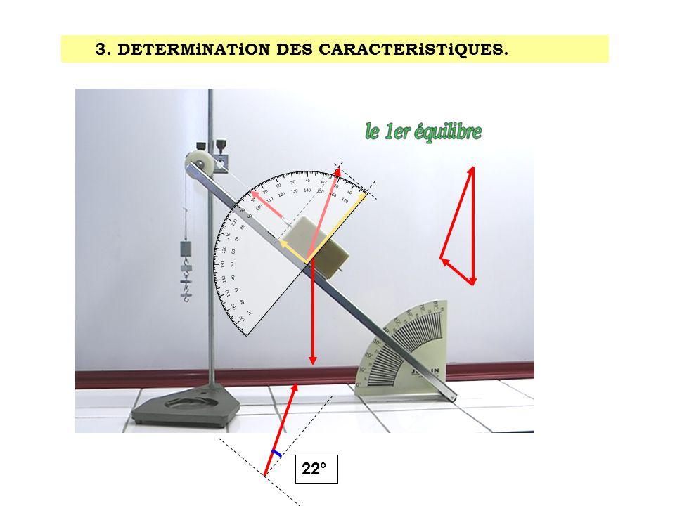 3. DETERMiNATiON DES CARACTERiSTiQUES.