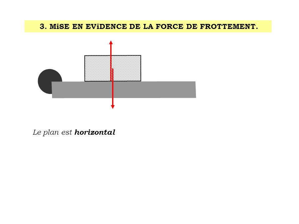 3. MiSE EN EViDENCE DE LA FORCE DE FROTTEMENT.