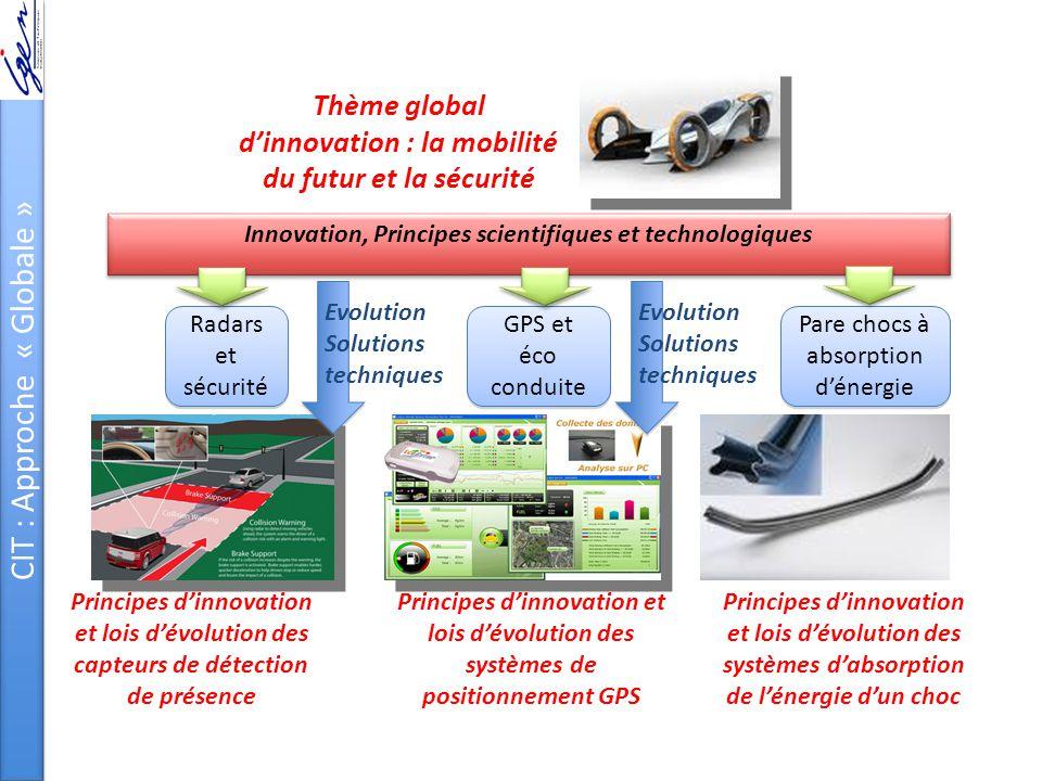 Thème global d'innovation : la mobilité du futur et la sécurité