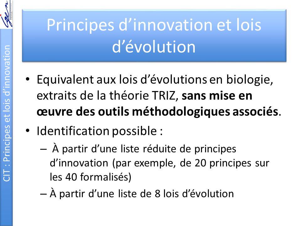Principes d'innovation et lois d'évolution