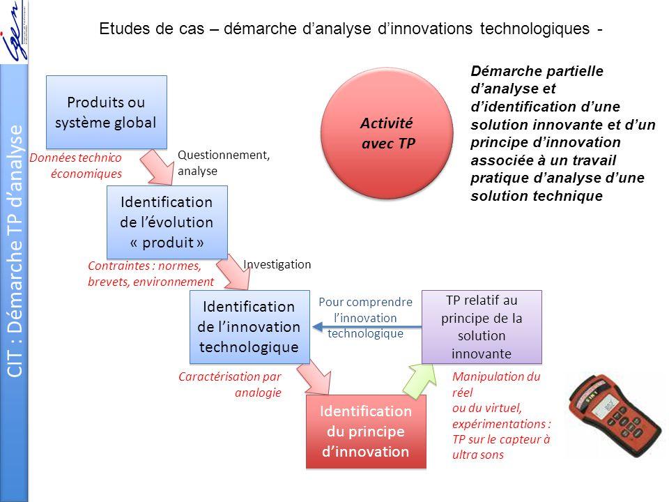 CIT : Démarche TP d'analyse