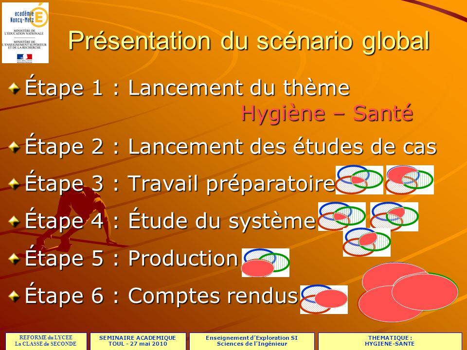 Présentation du scénario global