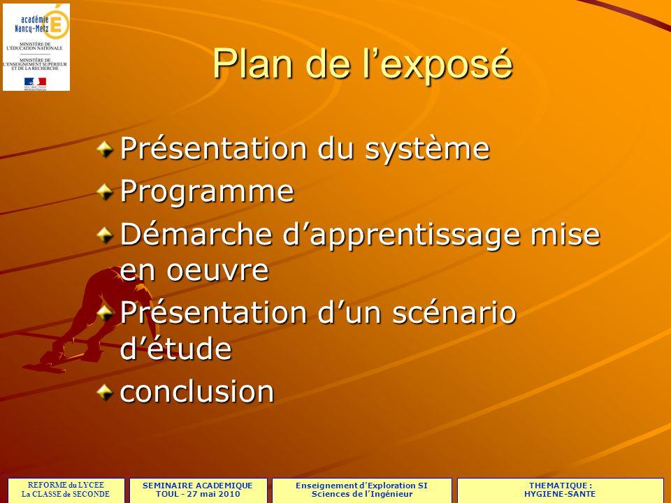 Plan de l'exposé Présentation du système Programme