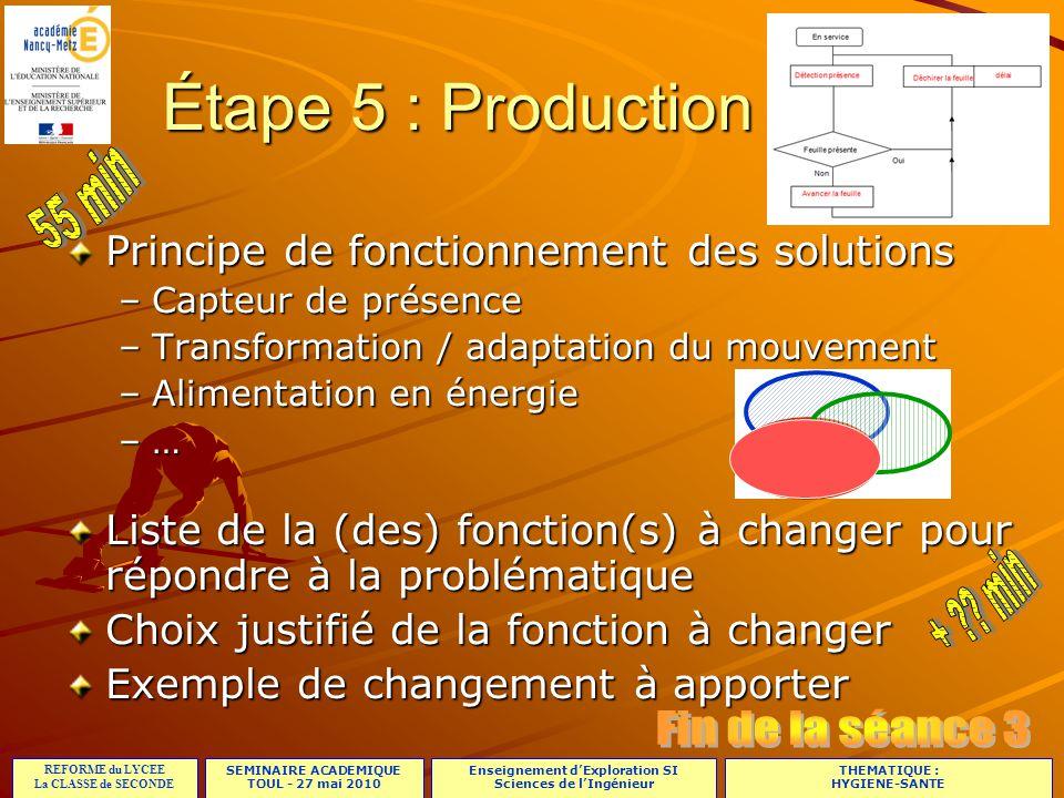 Étape 5 : Production 55 min + min Fin de la séance 3