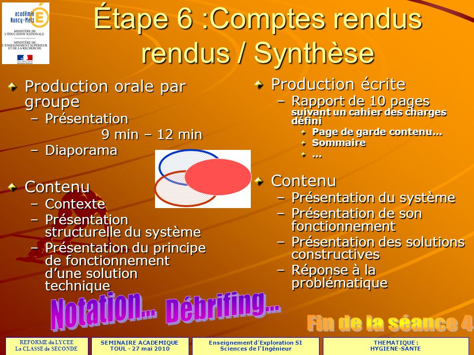 Étape 6 :Comptes rendus rendus / Synthèse