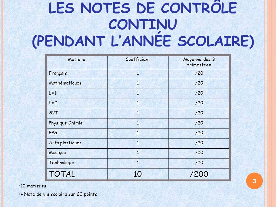 LES NOTES DE CONTRÔLE CONTINU (PENDANT L'ANNÉE SCOLAIRE)
