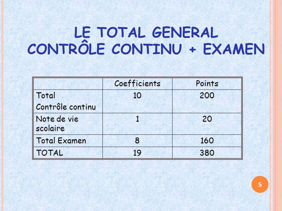 LE TOTAL GENERAL CONTRÔLE CONTINU + EXAMEN