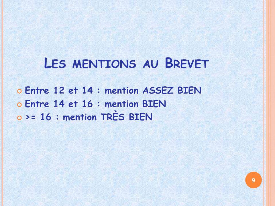 Les mentions au Brevet Entre 12 et 14 : mention ASSEZ BIEN