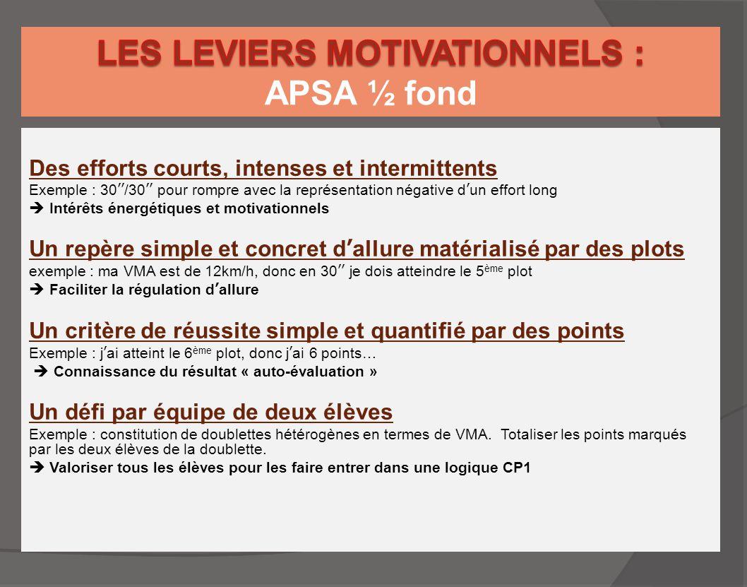 LES LEVIERS MOTIVATIONNELS : APSA ½ fond