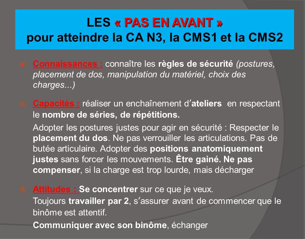 LES « PAS EN AVANT » pour atteindre la CA N3, la CMS1 et la CMS2