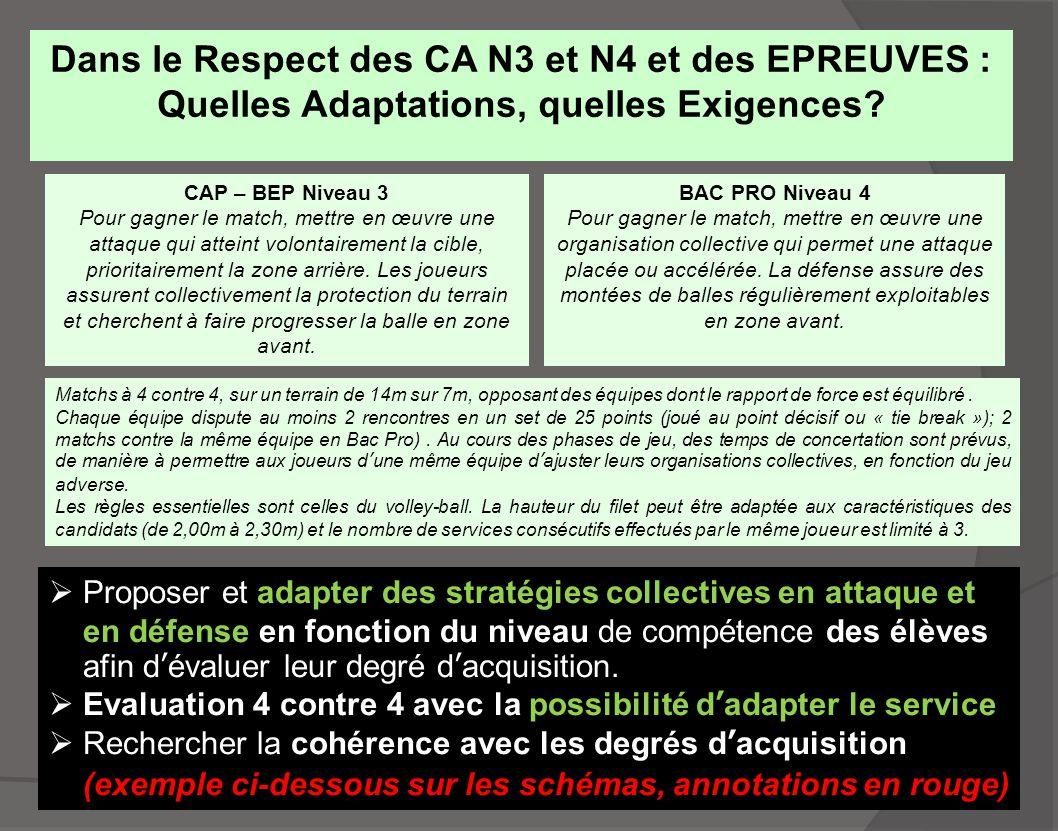 Dans le Respect des CA N3 et N4 et des EPREUVES :