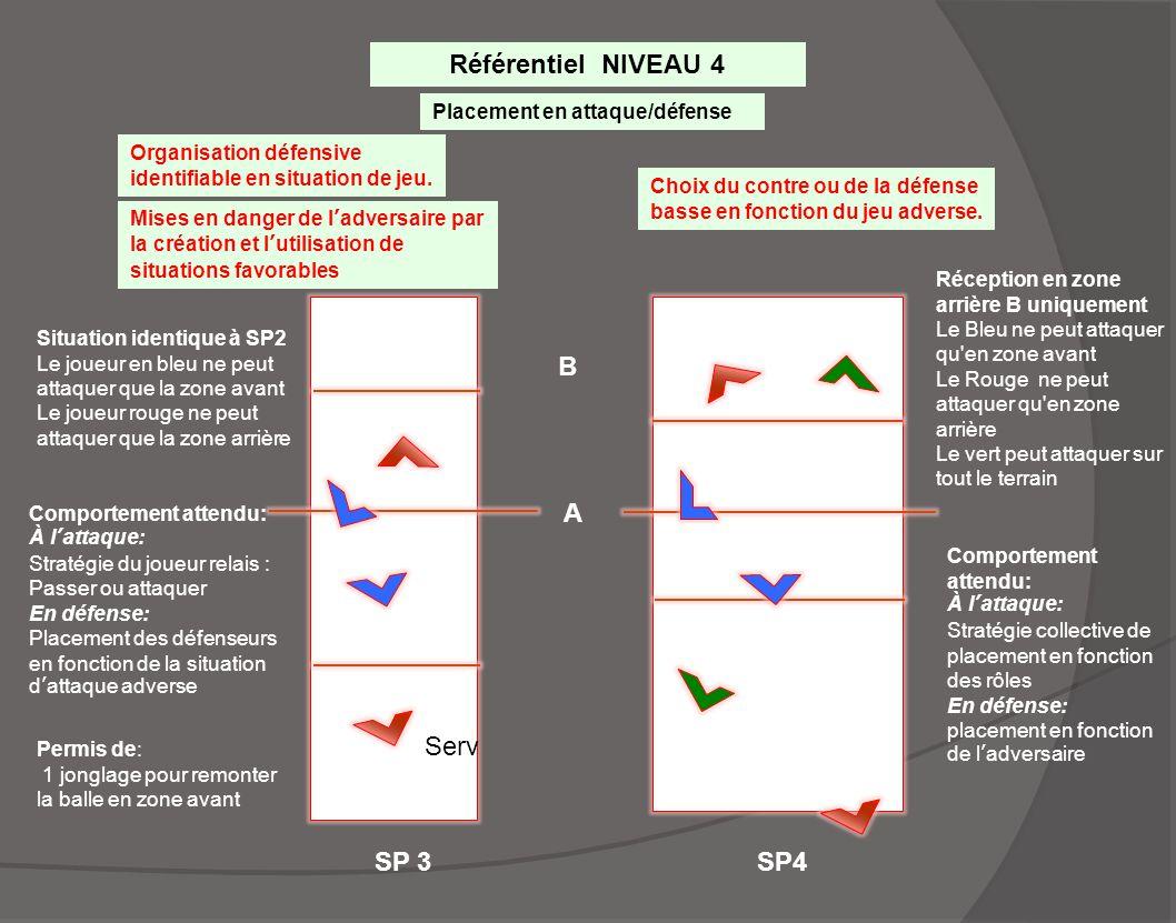 Référentiel NIVEAU 4 B A Serv SP 3 SP4 Placement en attaque/défense