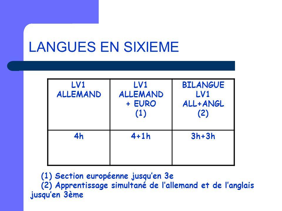 LANGUES EN SIXIEME LV1 ALLEMAND + EURO (1) BILANGUE LV1 ALL+ANGL (2)