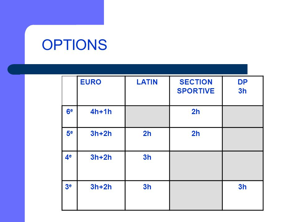 OPTIONS EURO LATIN SECTION SPORTIVE DP 3h 6e 4h+1h 2h 5e 3h+2h 4e 3e