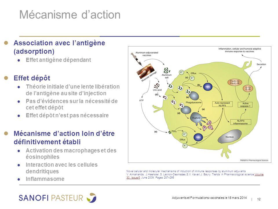 Mécanisme d'action Association avec l'antigène (adsorption)