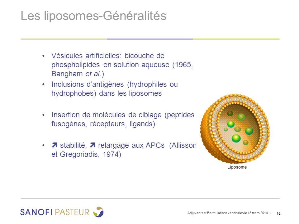 Les liposomes-Généralités