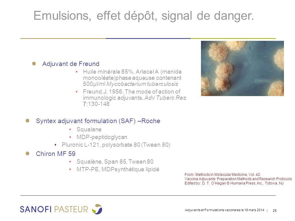 Emulsions, effet dépôt, signal de danger.