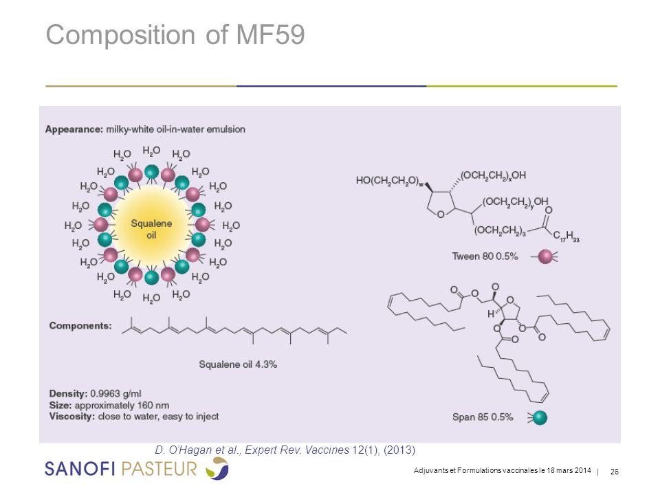 Composition of MF59 D. O'Hagan et al., Expert Rev.
