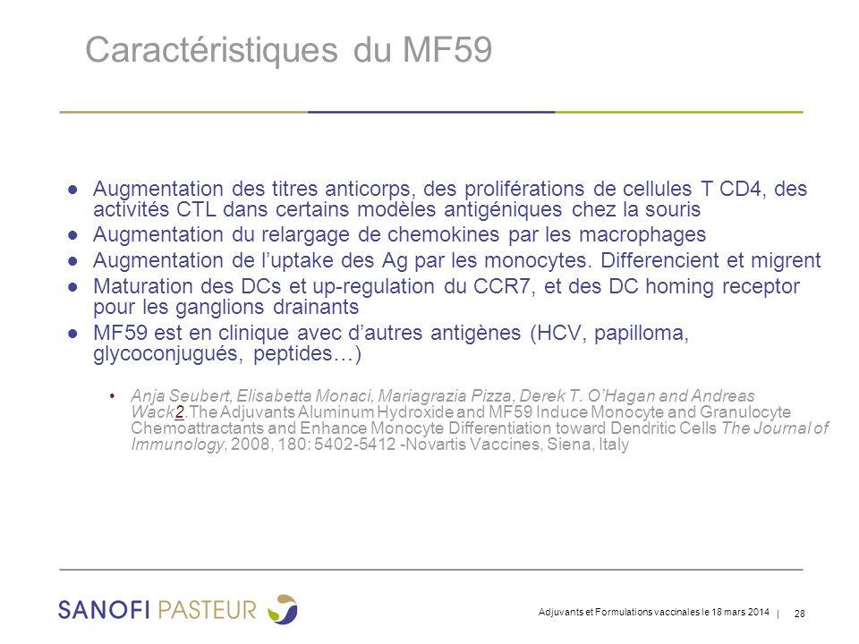 Caractéristiques du MF59
