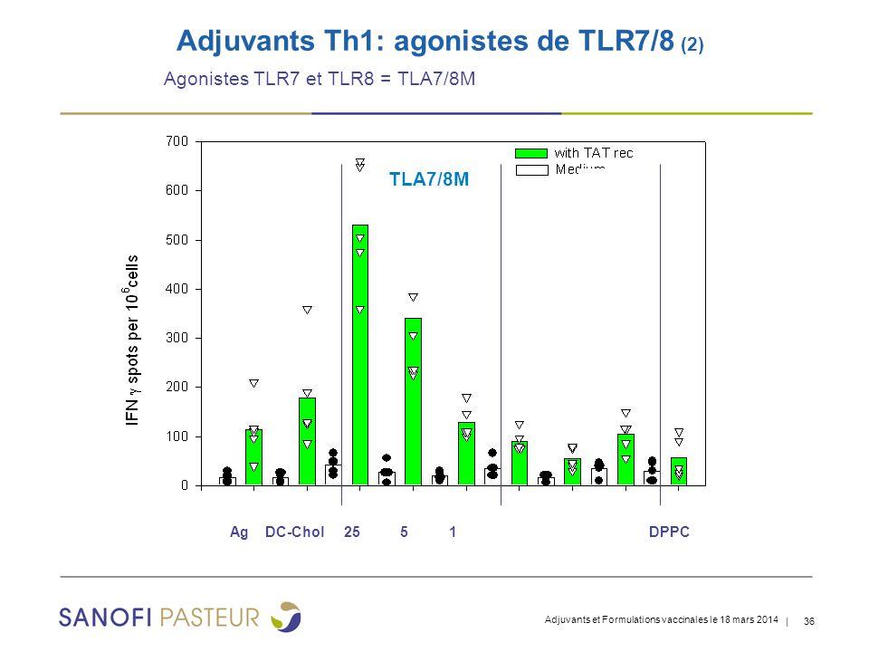 Adjuvants Th1: agonistes de TLR7/8 (2)