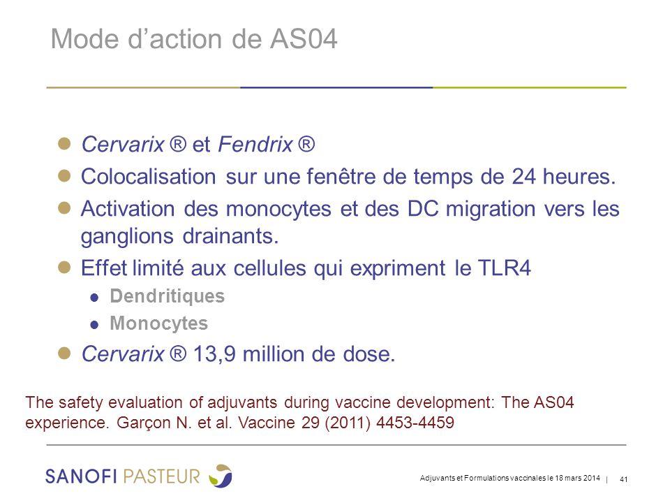 Mode d'action de AS04 Cervarix ® et Fendrix ®