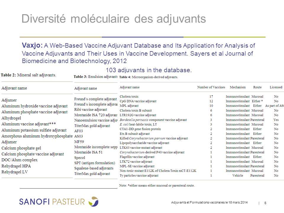 Diversité moléculaire des adjuvants
