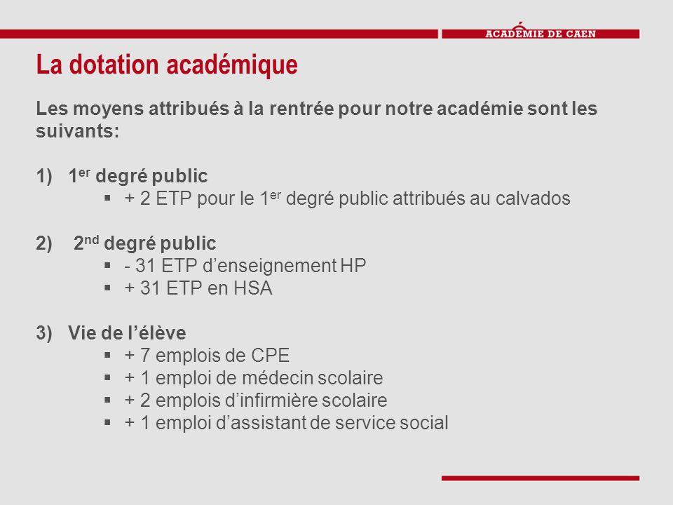 La dotation académique