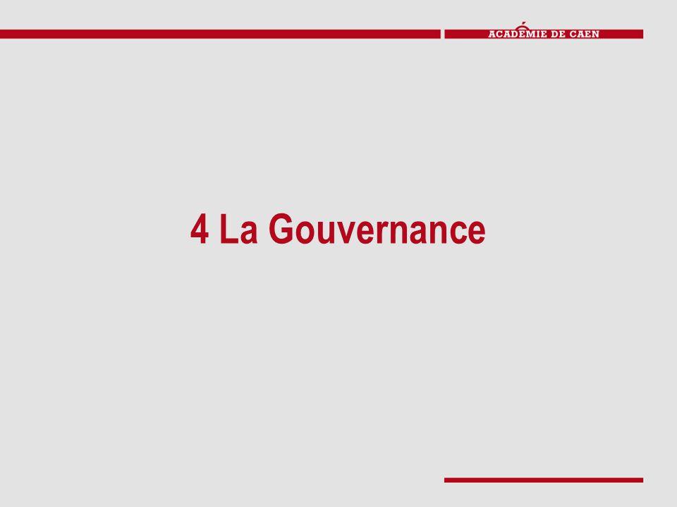 4 La Gouvernance