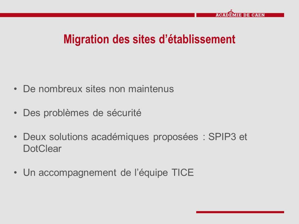 Migration des sites d'établissement