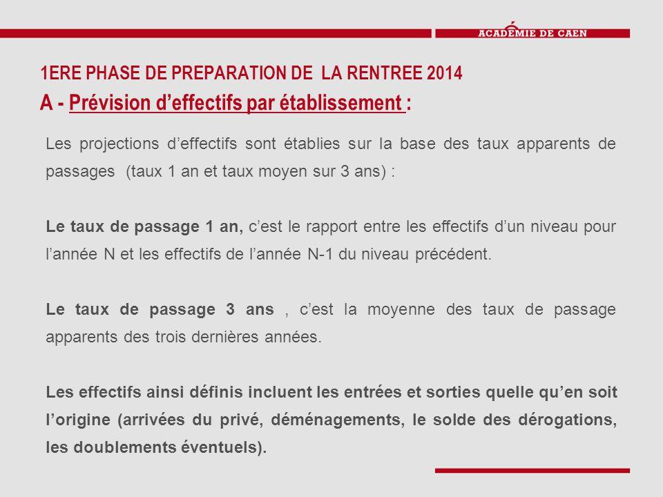 1ERE PHASE DE PREPARATION DE LA RENTREE 2014 A - Prévision d'effectifs par établissement :