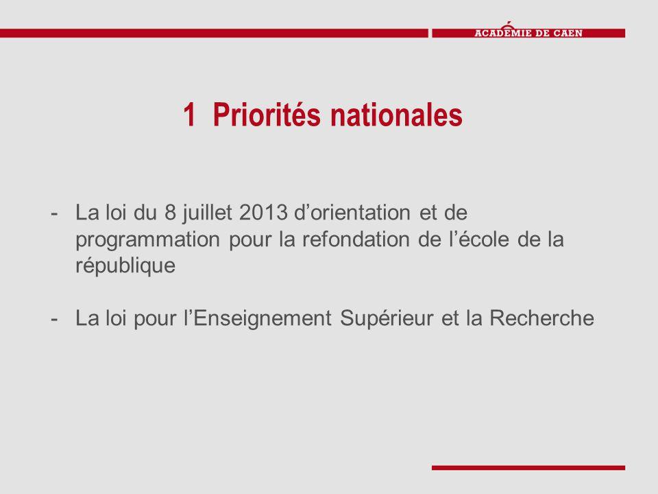 1 Priorités nationales La loi du 8 juillet 2013 d'orientation et de programmation pour la refondation de l'école de la république.