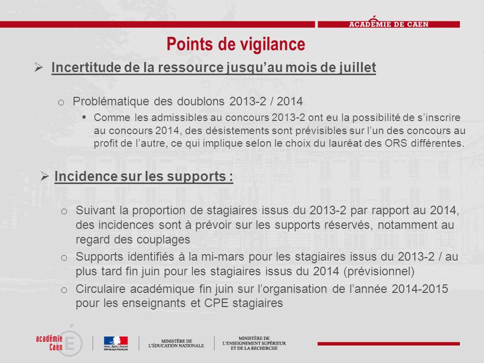 Points de vigilance Incertitude de la ressource jusqu'au mois de juillet. Problématique des doublons 2013-2 / 2014.