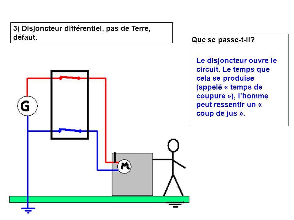3) Disjoncteur différentiel, pas de Terre, défaut.
