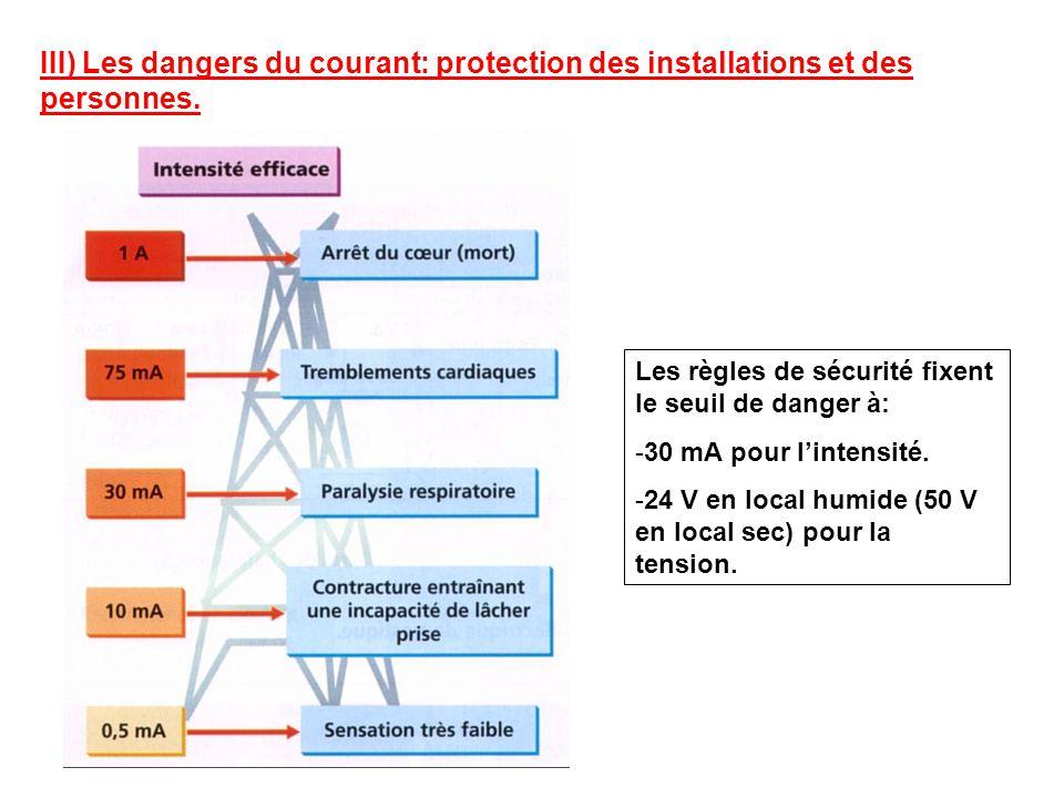 III) Les dangers du courant: protection des installations et des personnes.