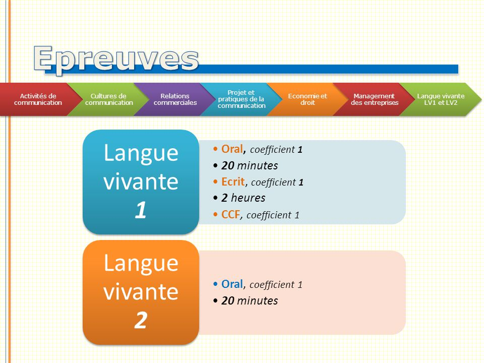 Epreuves Oral, coefficient 1 20 minutes Ecrit, coefficient 1 2 heures