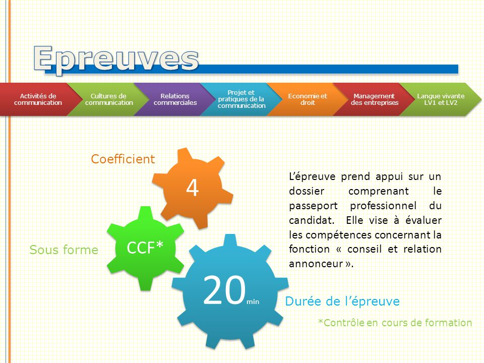 20min Epreuves 4 CCF* Coefficient