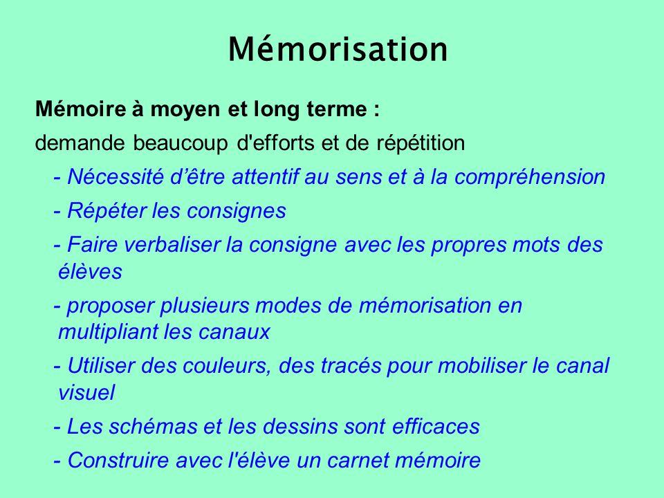 Mémorisation Mémoire à moyen et long terme :