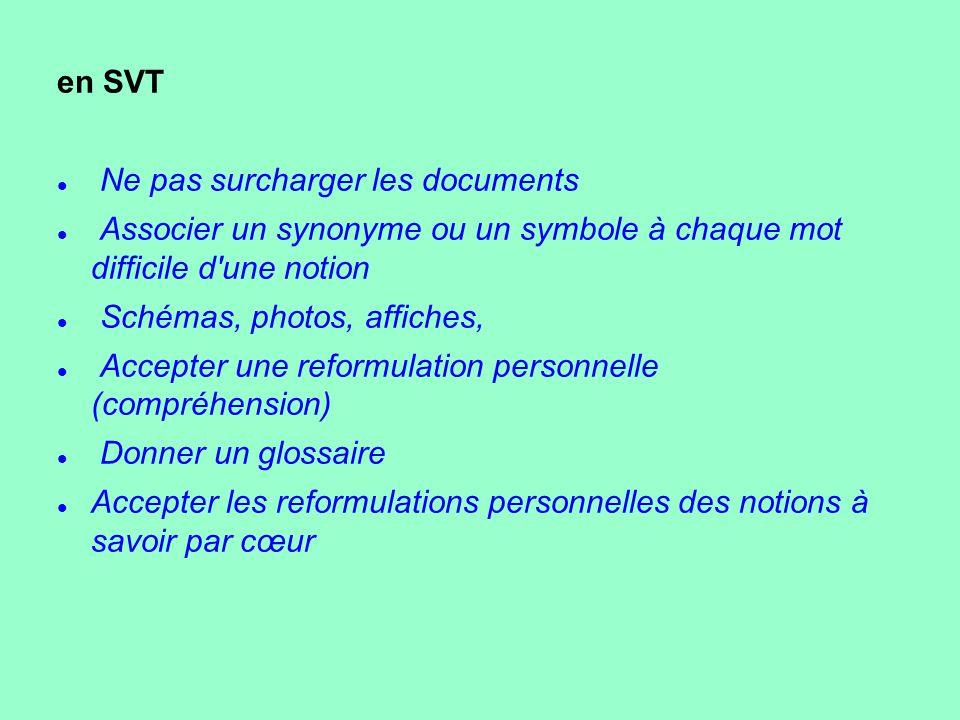 en SVT Ne pas surcharger les documents. Associer un synonyme ou un symbole à chaque mot difficile d une notion.