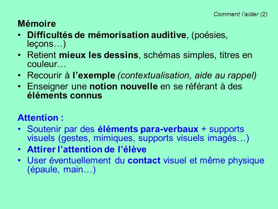 Difficultés de mémorisation auditive, (poésies, leçons…)