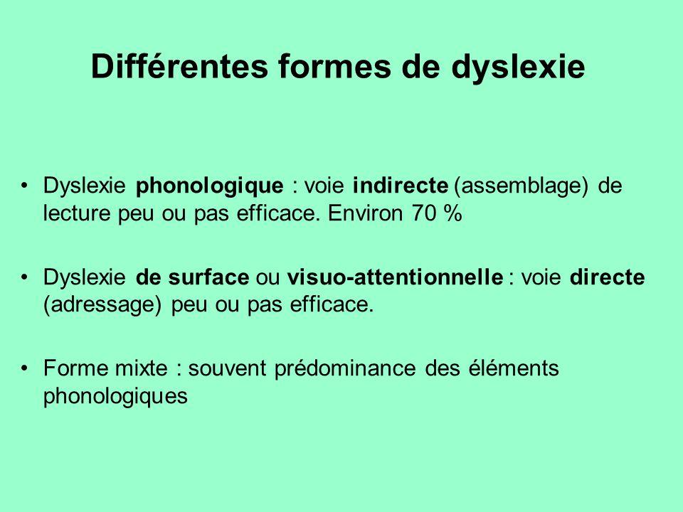 Différentes formes de dyslexie