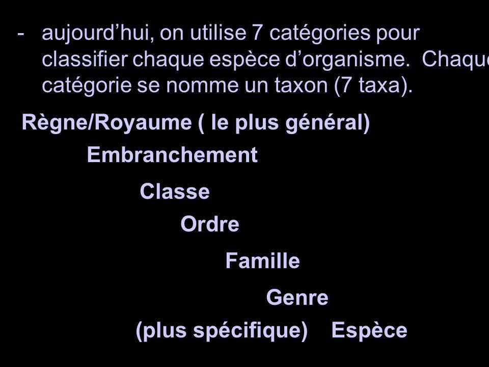 aujourd'hui, on utilise 7 catégories pour classifier chaque espèce d'organisme. Chaque catégorie se nomme un taxon (7 taxa).