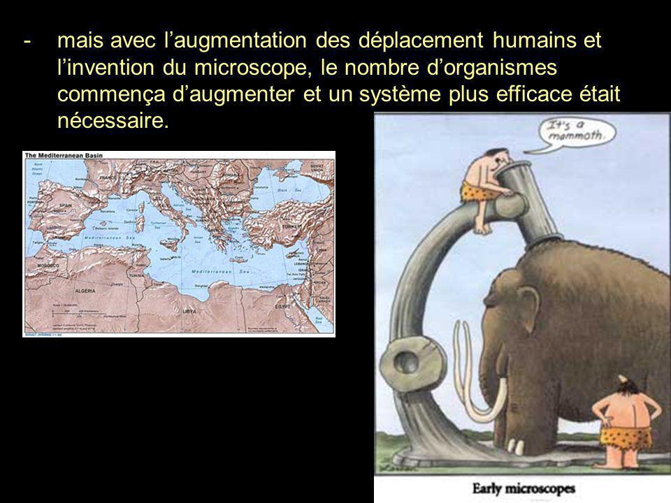 mais avec l'augmentation des déplacement humains et l'invention du microscope, le nombre d'organismes commença d'augmenter et un système plus efficace était nécessaire.