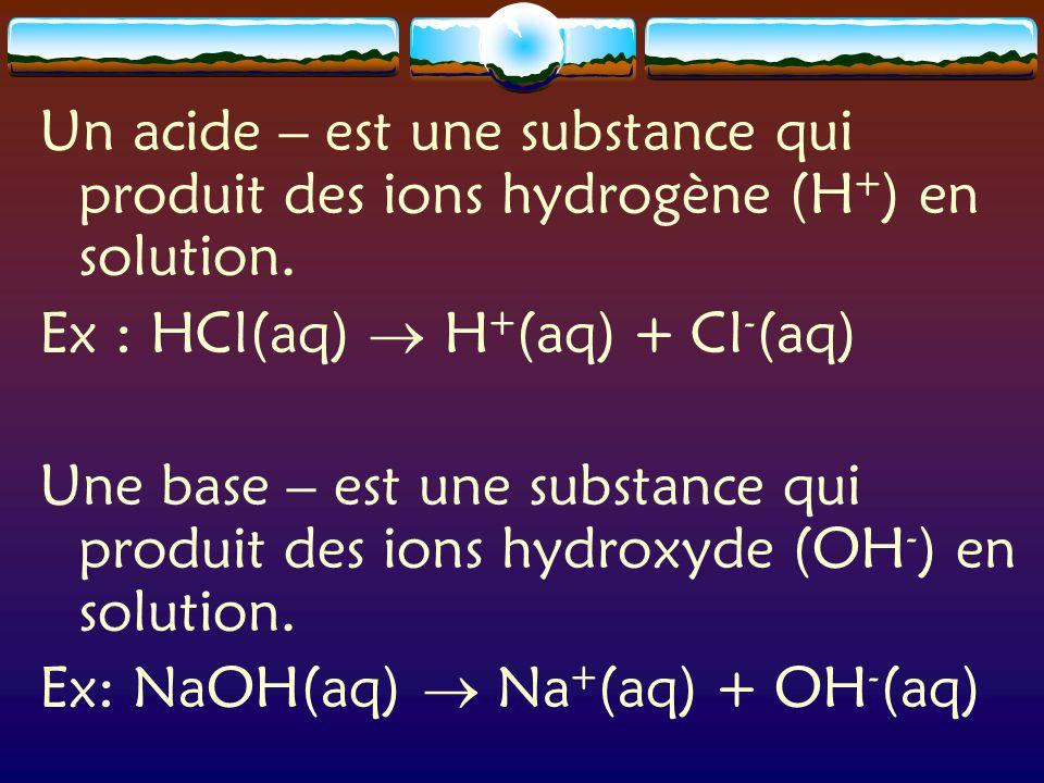 Un acide – est une substance qui produit des ions hydrogène (H+) en solution.