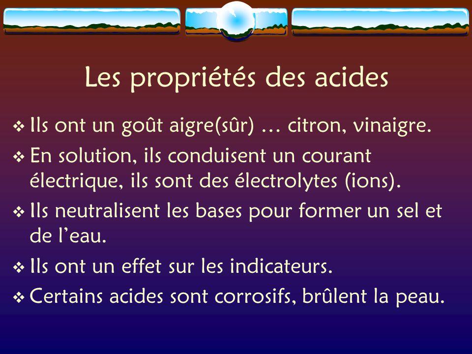 Les propriétés des acides