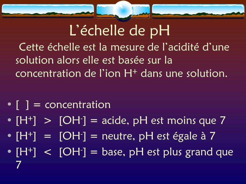 L'échelle de pH Cette échelle est la mesure de l'acidité d'une solution alors elle est basée sur la concentration de l'ion H+ dans une solution.