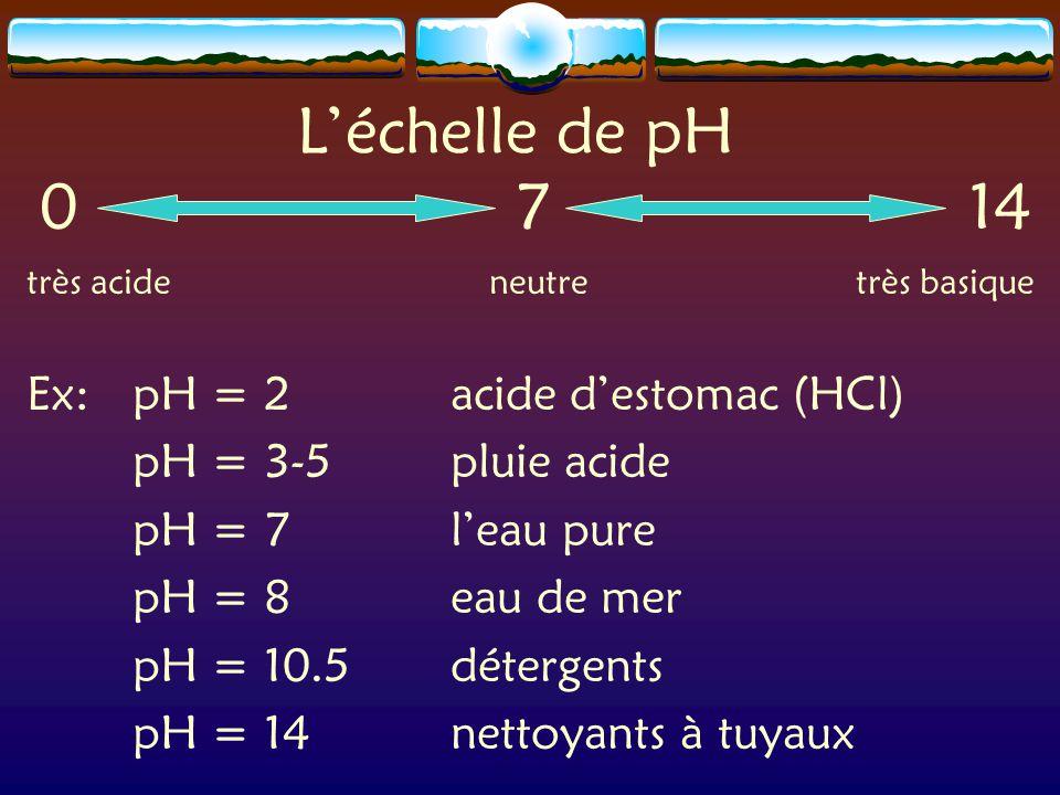 L'échelle de pH 0 7 14 Ex: pH = 2 acide d'estomac (HCl)