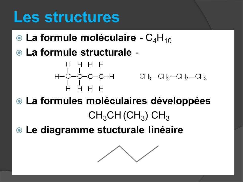 Les structures La formule moléculaire - C4H10 La formule structurale -