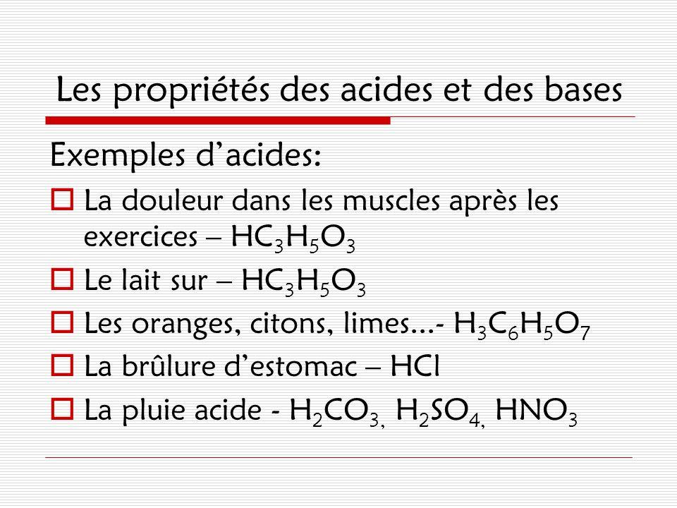 Les propriétés des acides et des bases